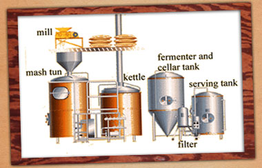 how to stop the fermentation process